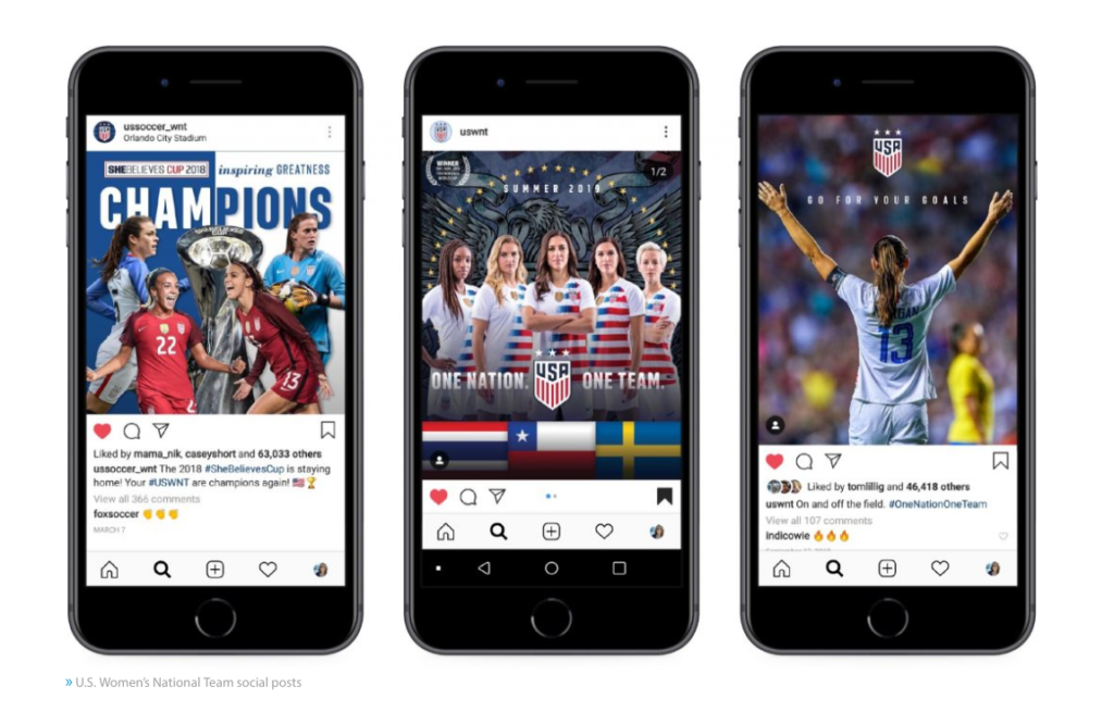 USWNT gains thousands of social media followers as the take first place in the Women's World Cup in 2019