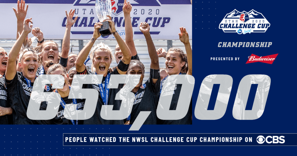 NWSL Challenge Cup Viewership Graphic